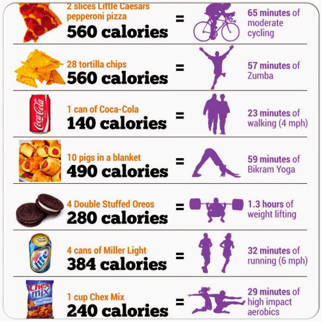 burn-calories-with-the-right-exercise-1024x1024
